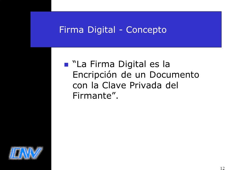 12 Firma Digital - Concepto n La Firma Digital es la Encripción de un Documento con la Clave Privada del Firmante.