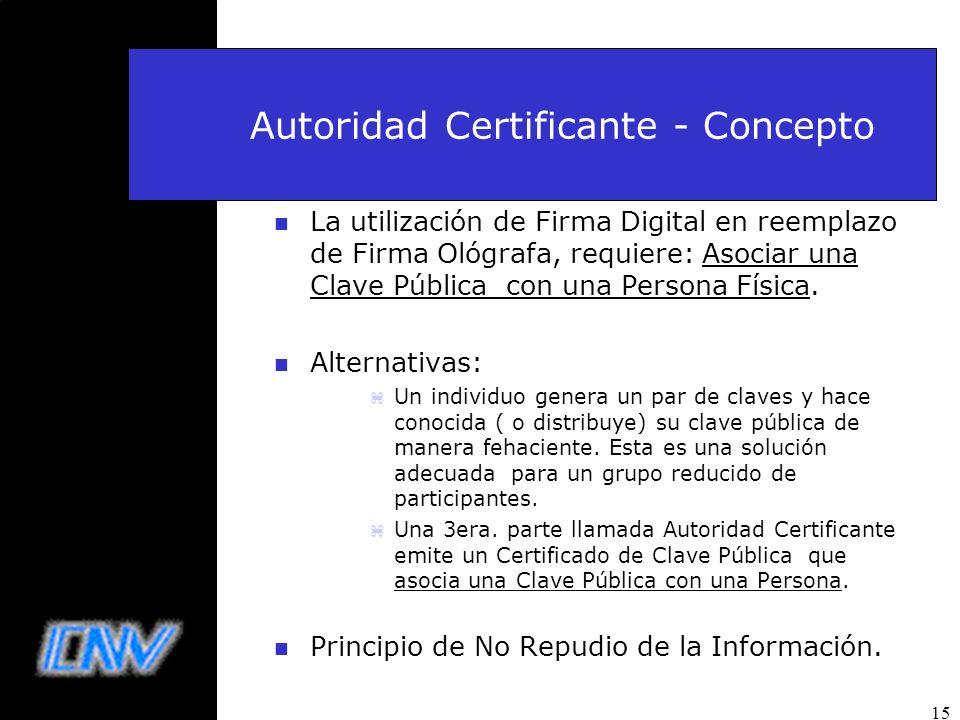 15 Autoridad Certificante - Concepto n La utilización de Firma Digital en reemplazo de Firma Ológrafa, requiere: Asociar una Clave Pública con una Per