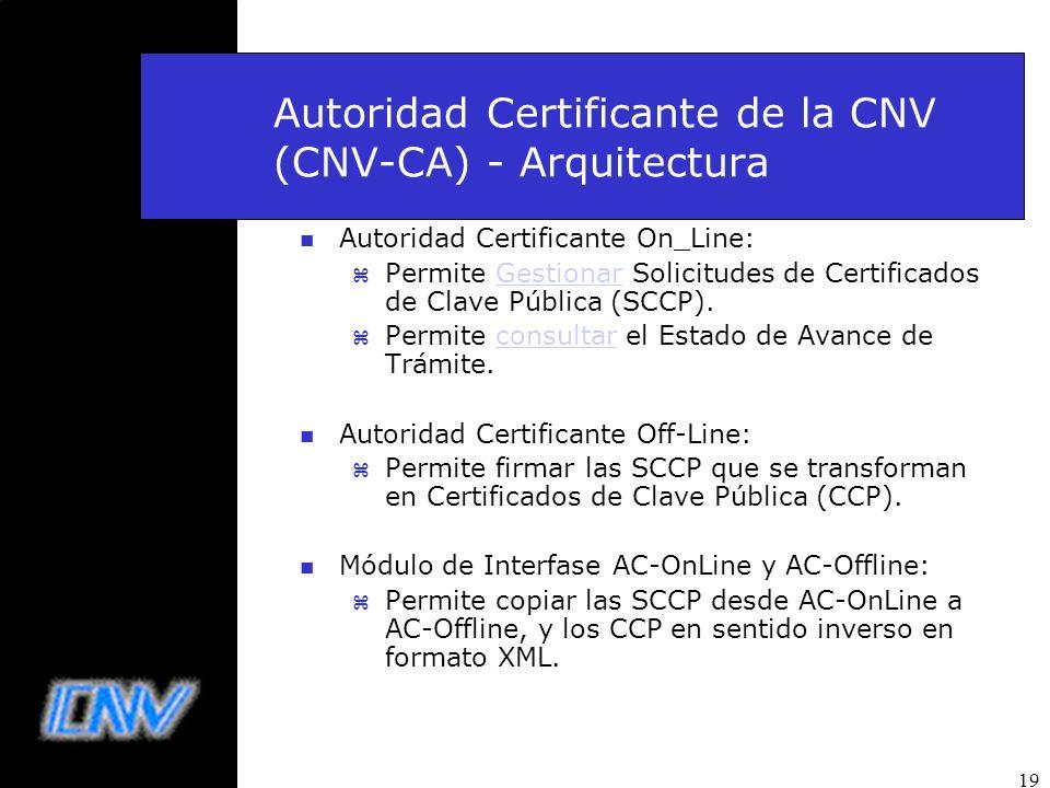 19 Autoridad Certificante de la CNV (CNV-CA) - Arquitectura n Autoridad Certificante On_Line: z Permite Gestionar Solicitudes de Certificados de Clave