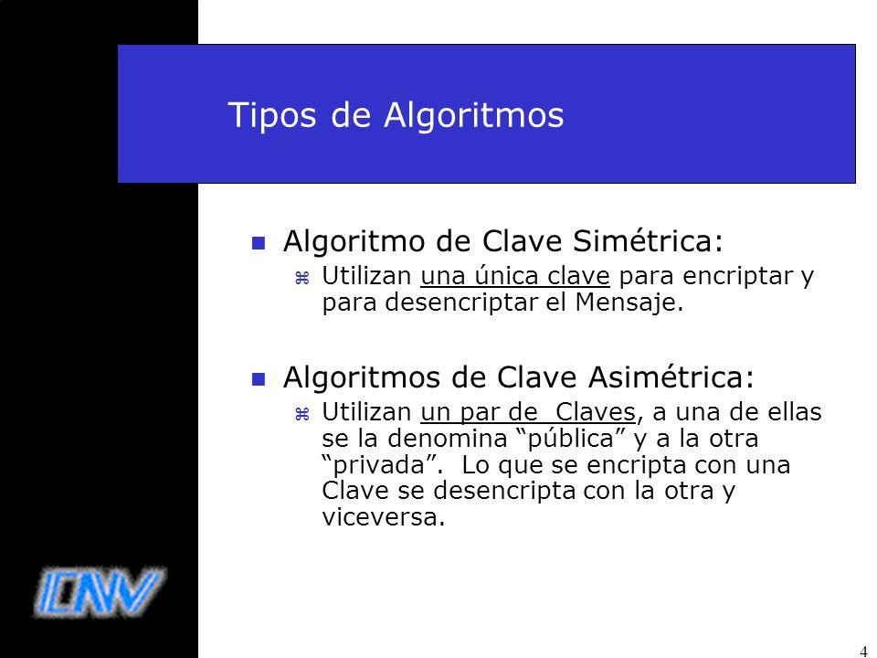 4 Tipos de Algoritmos n Algoritmo de Clave Simétrica: z Utilizan una única clave para encriptar y para desencriptar el Mensaje. n Algoritmos de Clave