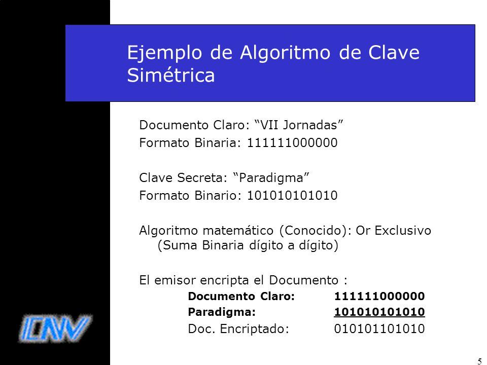 5 Ejemplo de Algoritmo de Clave Simétrica Documento Claro: VII Jornadas Formato Binaria: 111111000000 Clave Secreta: Paradigma Formato Binario: 101010