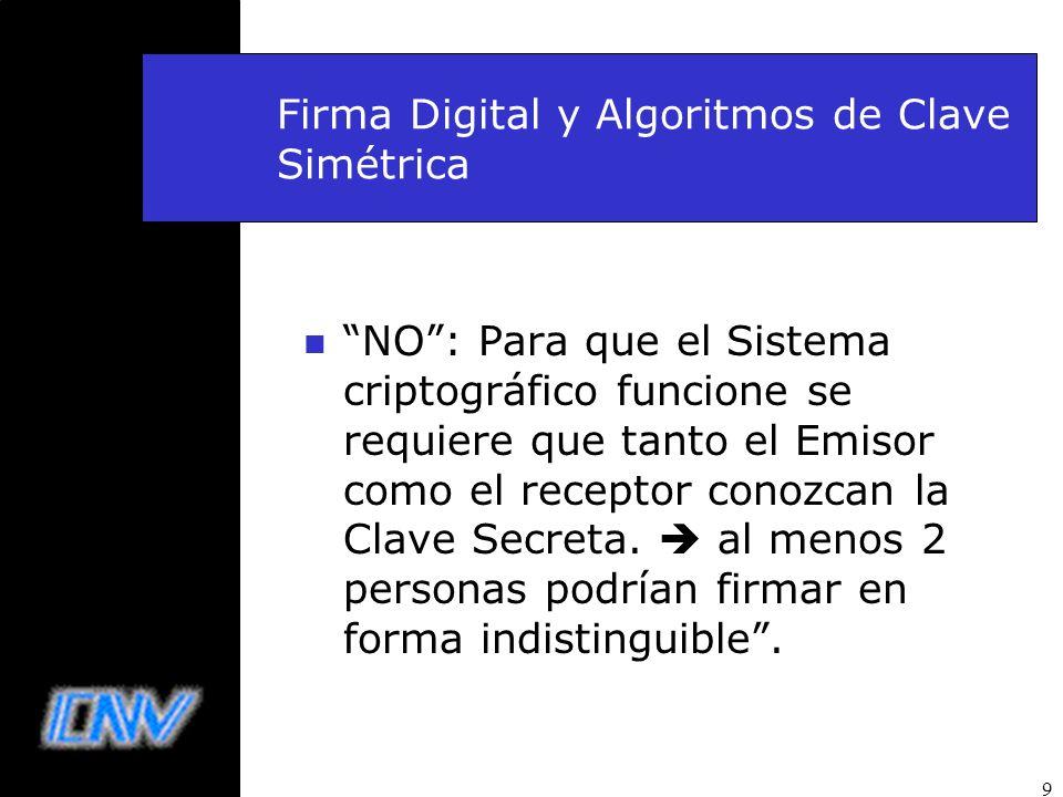 9 Firma Digital y Algoritmos de Clave Simétrica n NO: Para que el Sistema criptográfico funcione se requiere que tanto el Emisor como el receptor cono