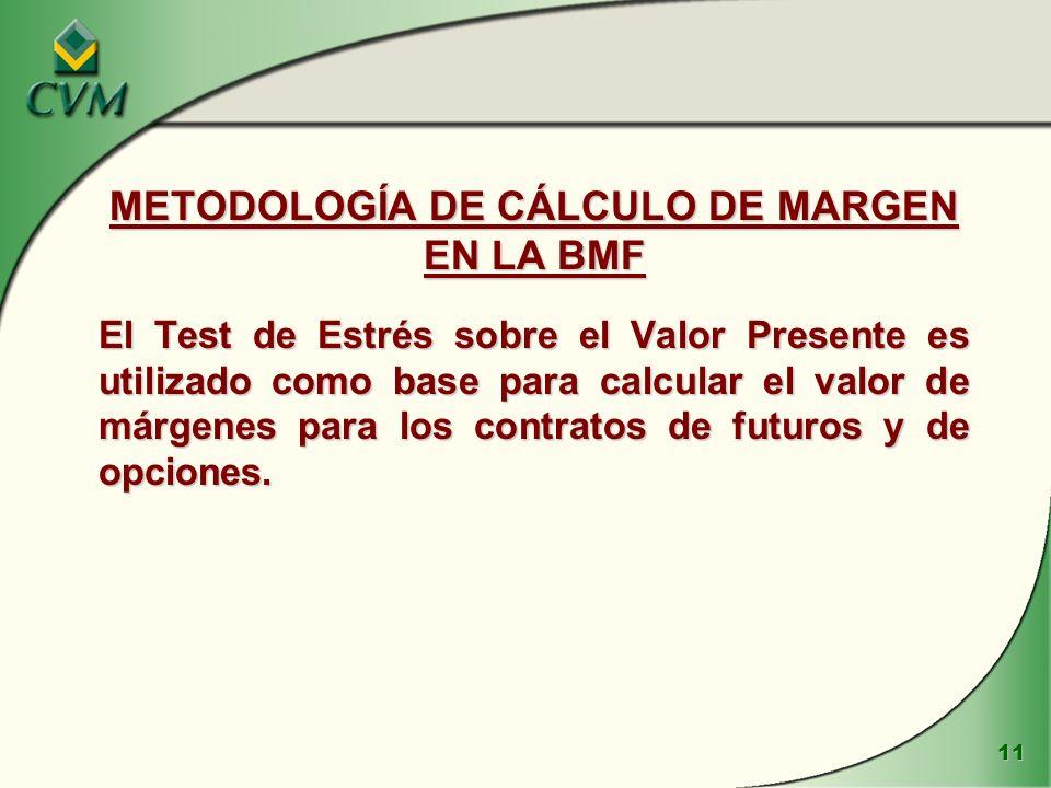 11 METODOLOGÍA DE CÁLCULO DE MARGEN EN LA BMF El Test de Estrés sobre el Valor Presente es utilizado como base para calcular el valor de márgenes para los contratos de futuros y de opciones.