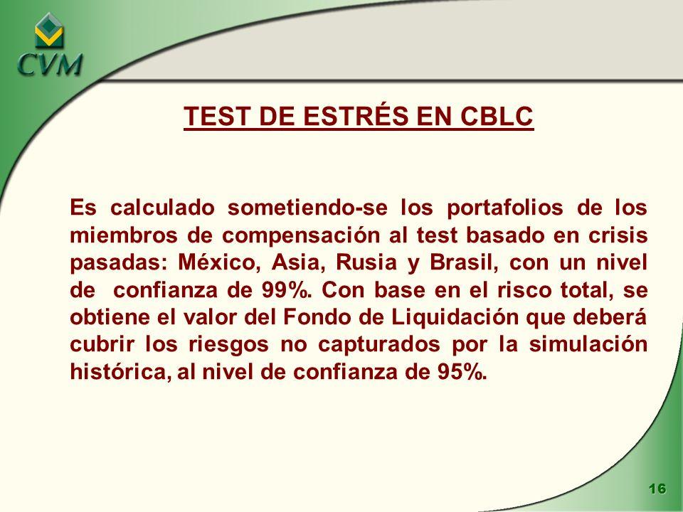 16 TEST DE ESTRÉS EN CBLC Es calculado sometiendo-se los portafolios de los miembros de compensación al test basado en crisis pasadas: México, Asia, Rusia y Brasil, con un nivel de confianza de 99%.