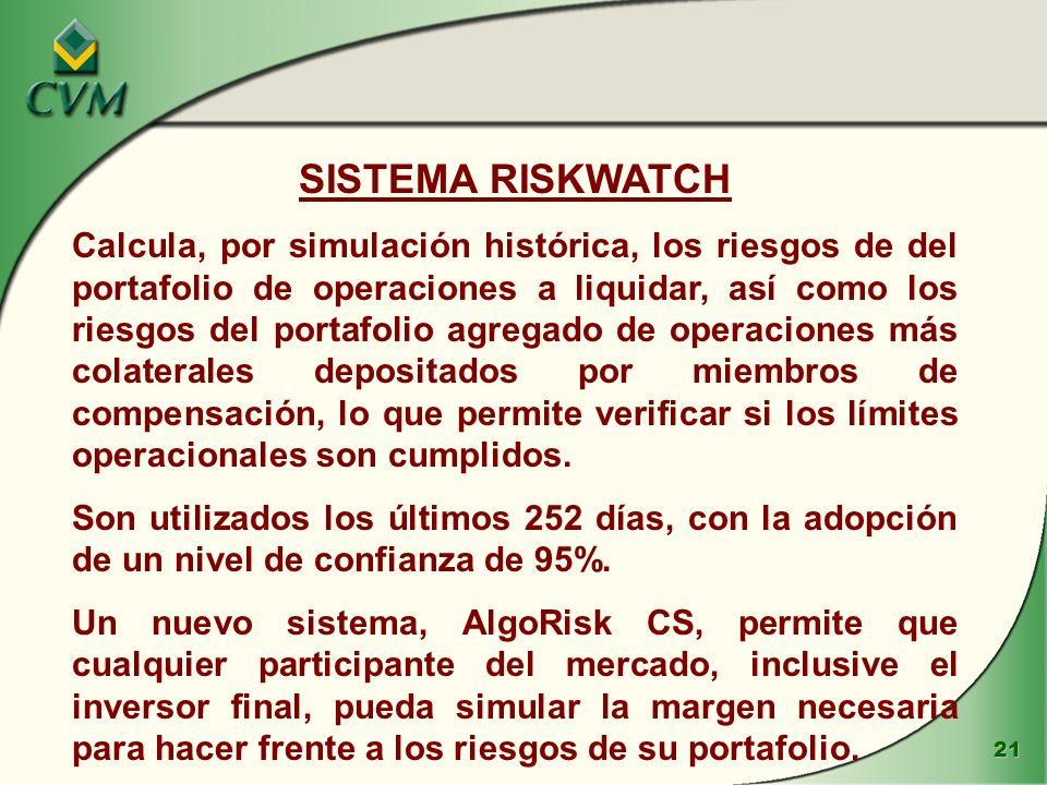 21 SISTEMA RISKWATCH Calcula, por simulación histórica, los riesgos de del portafolio de operaciones a liquidar, así como los riesgos del portafolio agregado de operaciones más colaterales depositados por miembros de compensación, lo que permite verificar si los límites operacionales son cumplidos.
