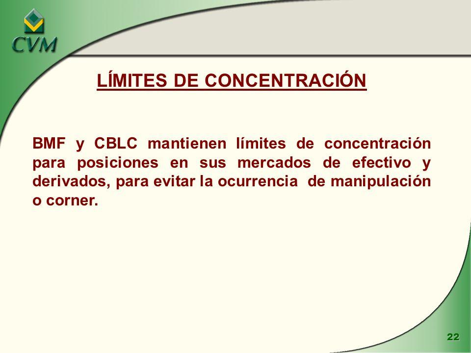 22 LÍMITES DE CONCENTRACIÓN BMF y CBLC mantienen límites de concentración para posiciones en sus mercados de efectivo y derivados, para evitar la ocurrencia de manipulación o corner.