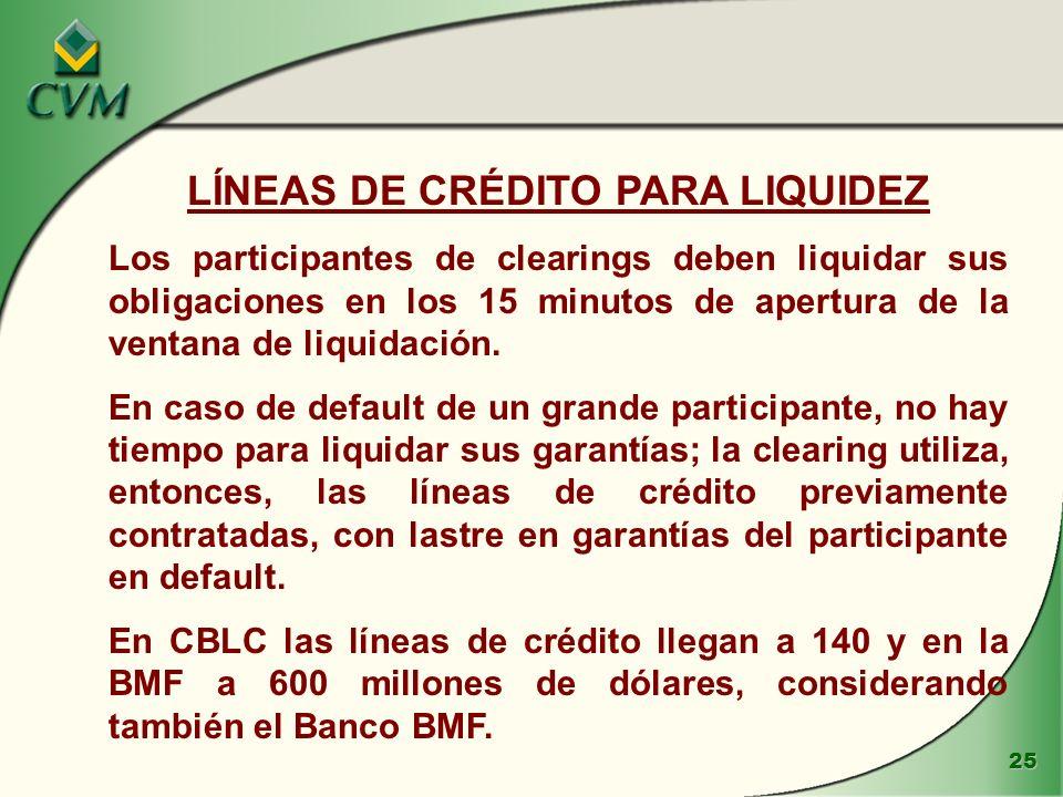 25 LÍNEAS DE CRÉDITO PARA LIQUIDEZ Los participantes de clearings deben liquidar sus obligaciones en los 15 minutos de apertura de la ventana de liquidación.