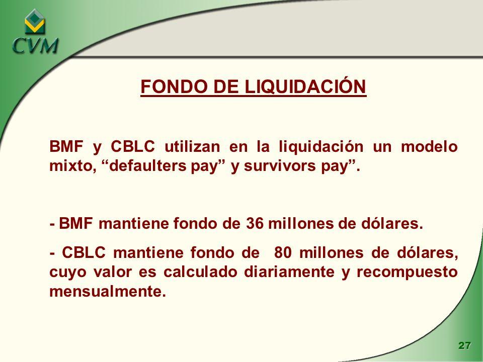 27 FONDO DE LIQUIDACIÓN BMF y CBLC utilizan en la liquidación un modelo mixto, defaulters pay y survivors pay.
