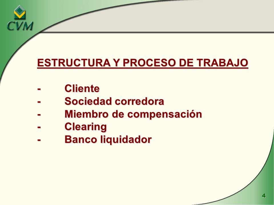 4 ESTRUCTURA Y PROCESO DE TRABAJO -Cliente -Sociedad corredora -Miembro de compensación -Clearing -Banco liquidador