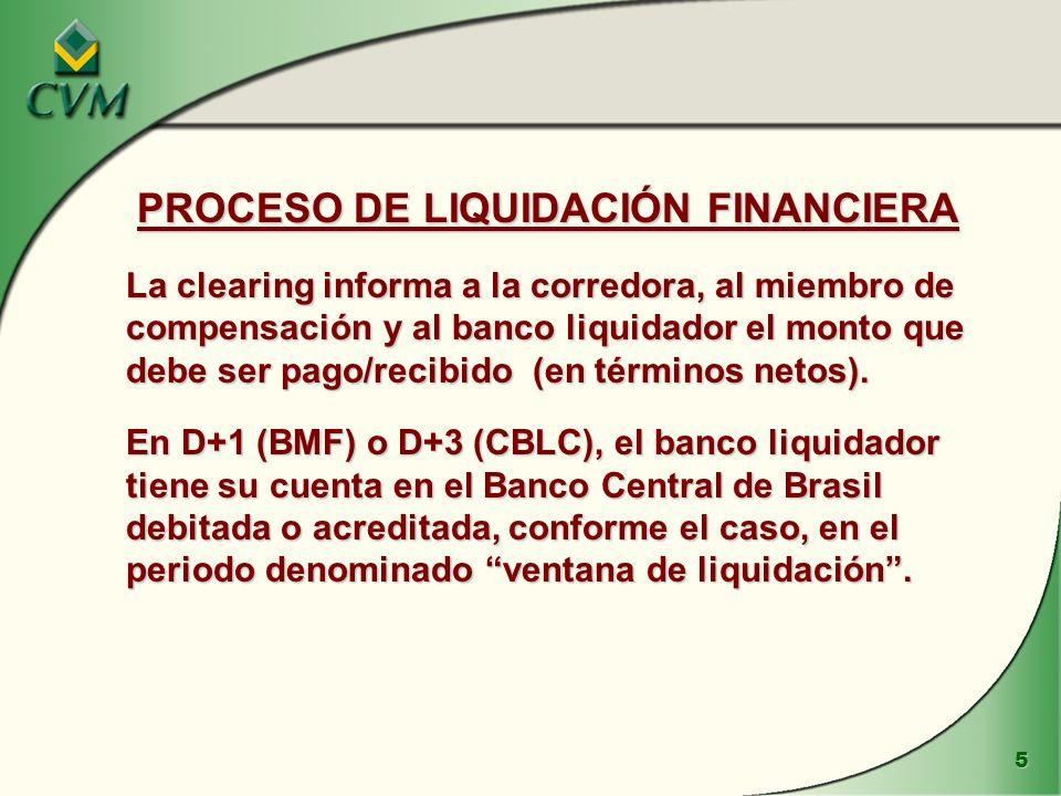5 PROCESO DE LIQUIDACIÓN FINANCIERA PROCESO DE LIQUIDACIÓN FINANCIERA La clearing informa a la corredora, al miembro de compensación y al banco liquidador el monto que debe ser pago/recibido (en términos netos).