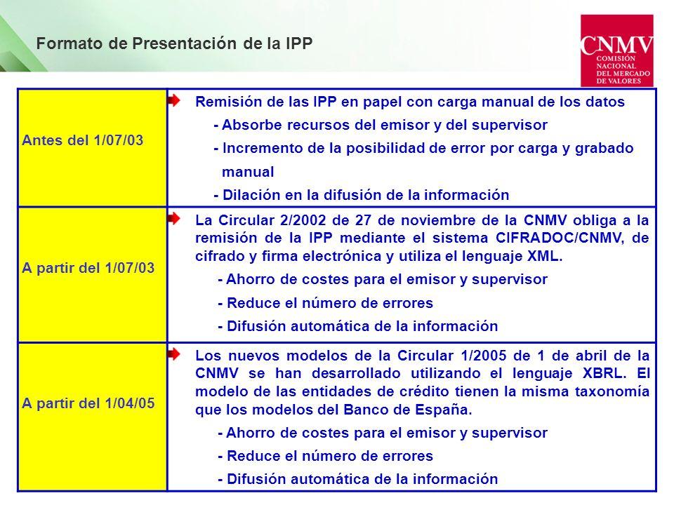 Antes del 1/07/03 Remisión de las IPP en papel con carga manual de los datos - Absorbe recursos del emisor y del supervisor - Incremento de la posibil