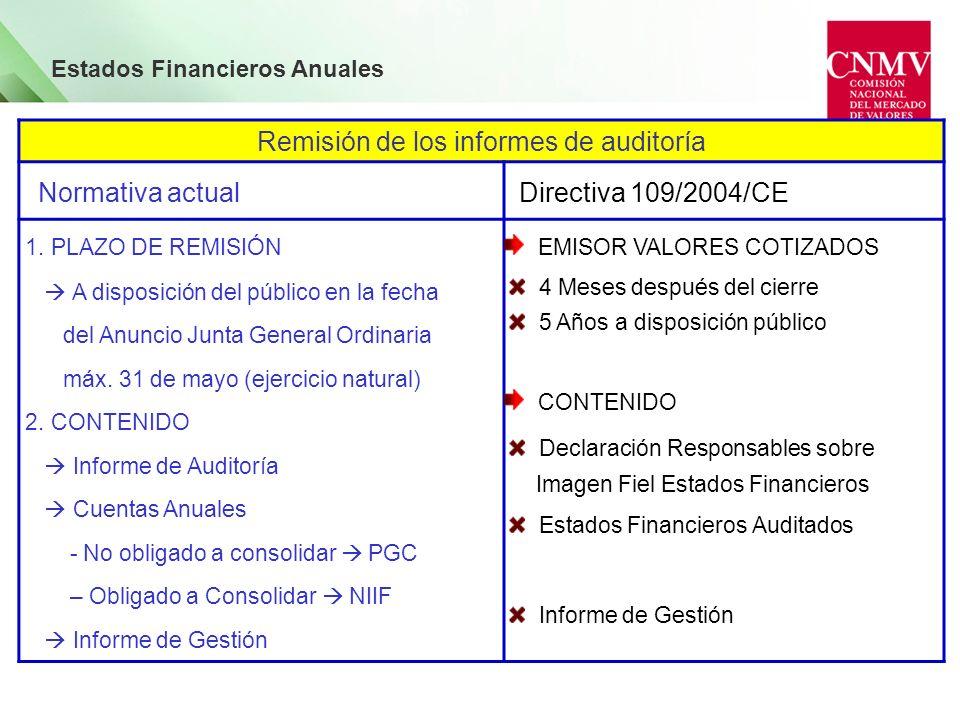 Estados Financieros Anuales Remisión de los informes de auditoría Normativa actual Directiva 109/2004/CE 1. PLAZO DE REMISIÓN A disposición del públic