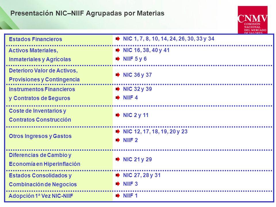 Presentación NIC–NIIF Agrupadas por Materias Estados Financieros NIC 1, 7, 8, 10, 14, 24, 26, 30, 33 y 34 Activos Materiales, Inmateriales y Agrícolas