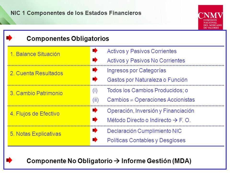 NIC 1 Componentes de los Estados Financieros Componentes Obligatorios Componente No Obligatorio Informe Gestión (MDA) 1. Balance Situación Activos y P