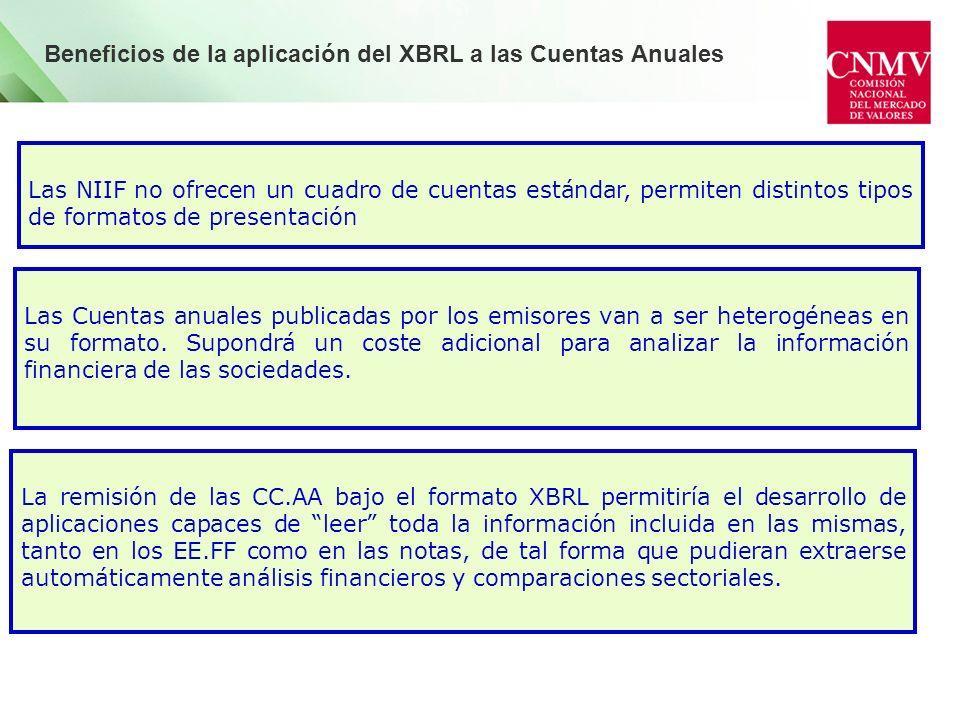 Las NIIF no ofrecen un cuadro de cuentas estándar, permiten distintos tipos de formatos de presentación Las Cuentas anuales publicadas por los emisore