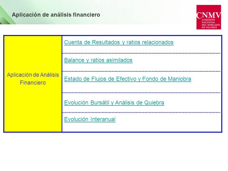 Aplicación de análisis financiero Aplicación de Análisis Financiero Cuenta de Resultados y ratios relacionados Balance y ratios asimilados Estado de F
