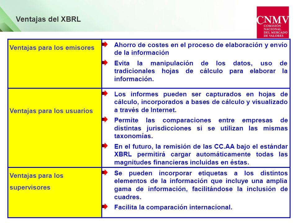 Proyecto de Adaptación Información Semestral NIC 34 (I) Estados Financieros Semestrales Balance Resultados Var.