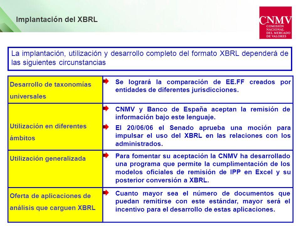 Proyecto de Adaptación Información Semestral NIC 34 (II) Modelos de Estados Financieros Semestrales (Los modelos están en fase de borrador) Balance Resultados Var.