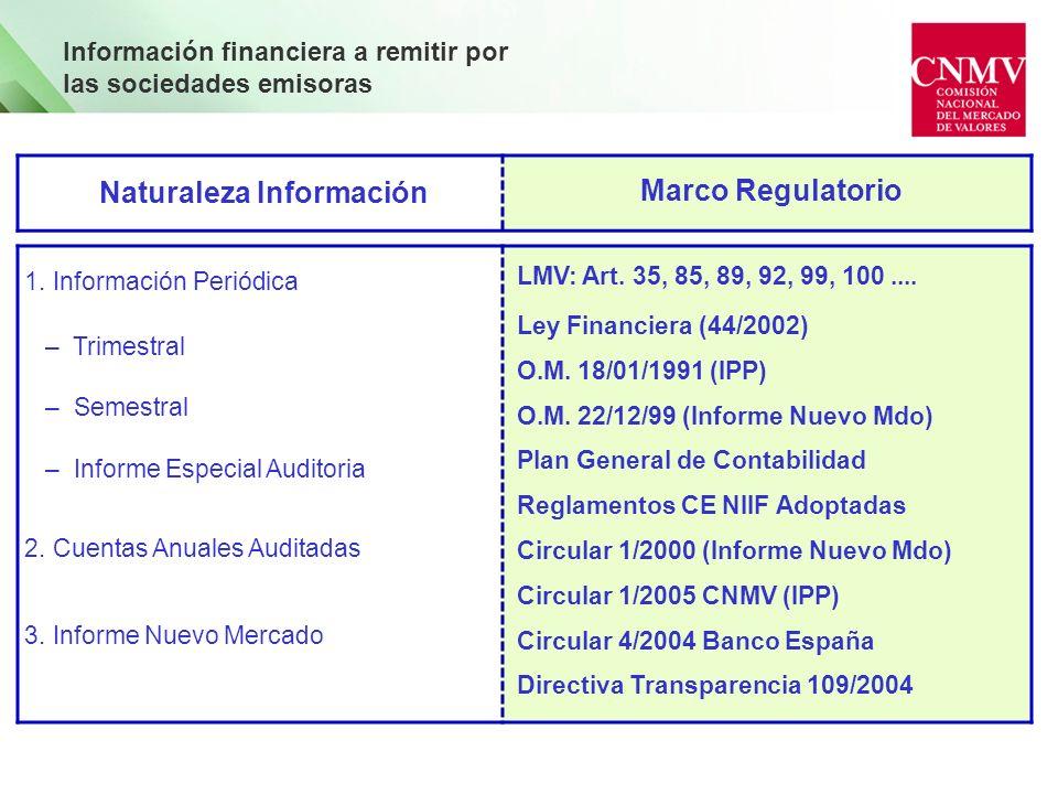 Información financiera a remitir por las sociedades emisoras Naturaleza Información Marco Regulatorio 1. Información Periódica – Trimestral – Semestra