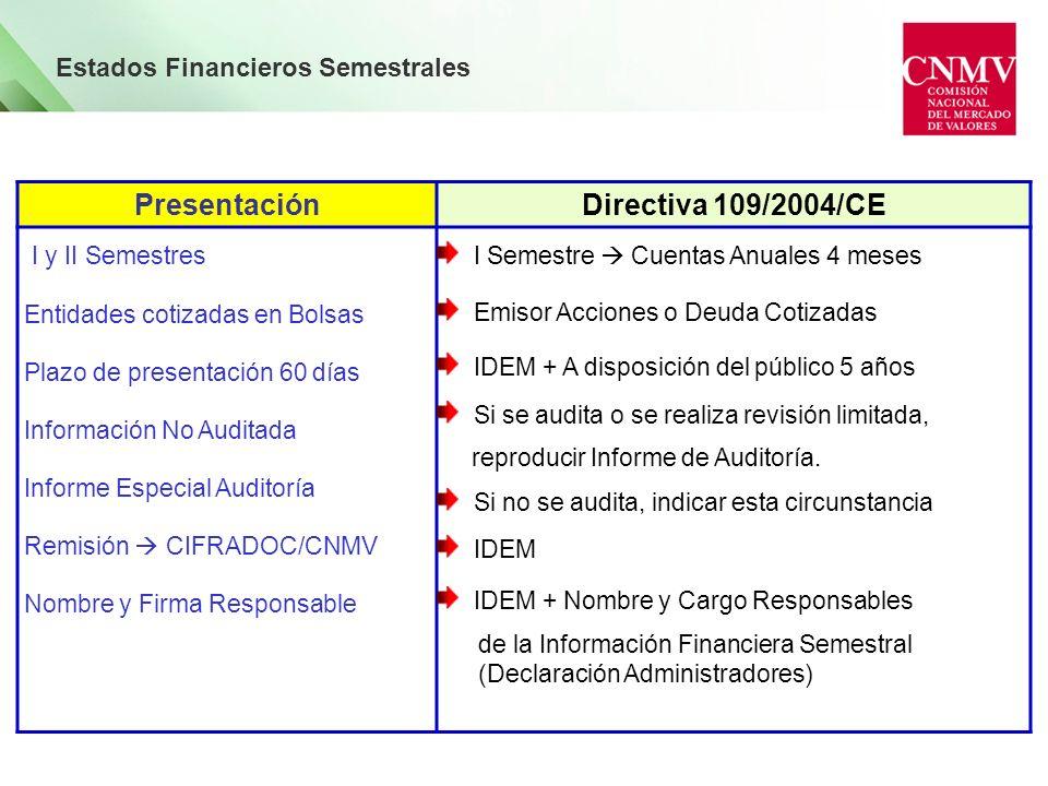 Estados Financieros Semestrales PresentaciónDirectiva 109/2004/CE I y II Semestres Entidades cotizadas en Bolsas Plazo de presentación 60 días Informa