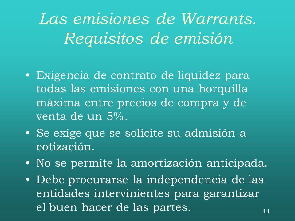 11 Las emisiones de Warrants. Requisitos de emisión Exigencia de contrato de liquidez para todas las emisiones con una horquilla máxima entre precios