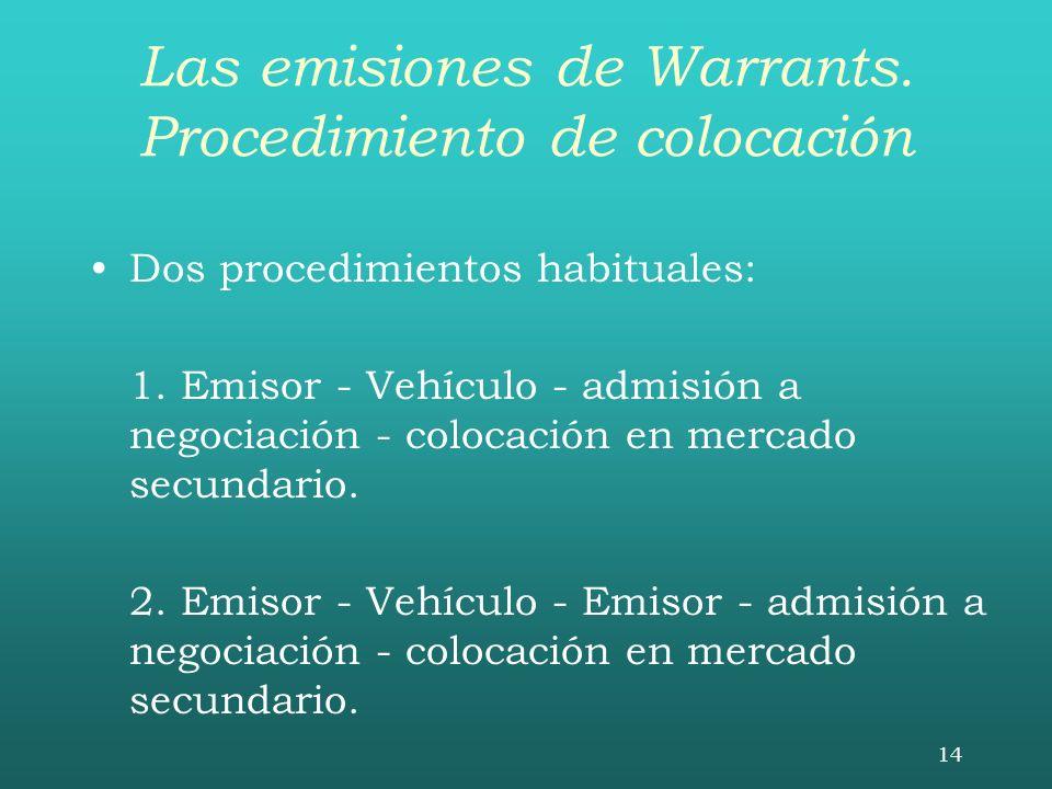 14 Las emisiones de Warrants. Procedimiento de colocación Dos procedimientos habituales: 1. Emisor - Vehículo - admisión a negociación - colocación en