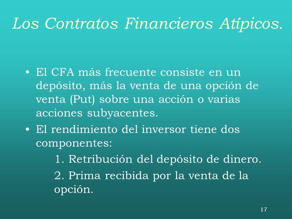 17 Los Contratos Financieros Atípicos. El CFA más frecuente consiste en un depósito, más la venta de una opción de venta (Put) sobre una acción o vari