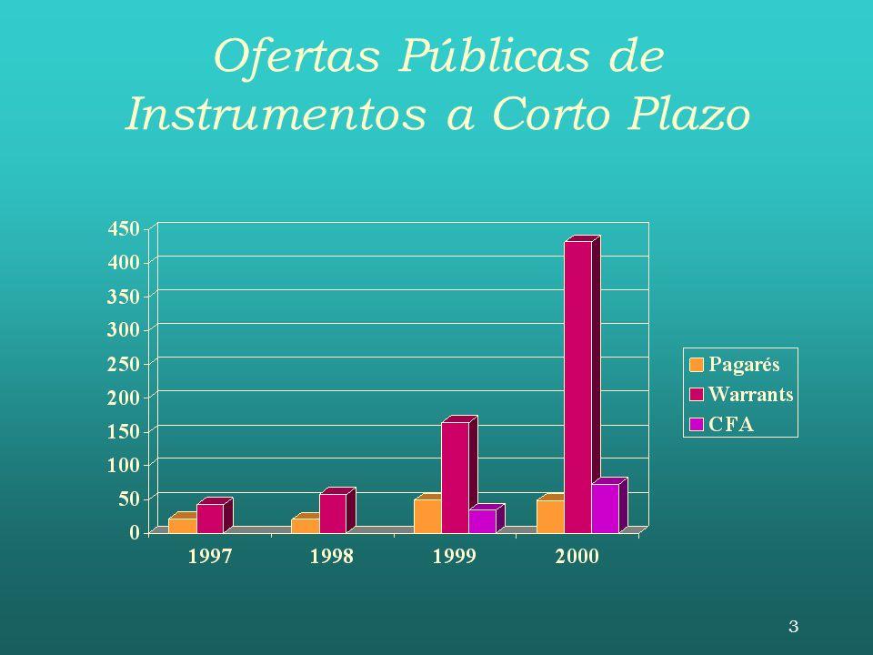 3 Ofertas Públicas de Instrumentos a Corto Plazo
