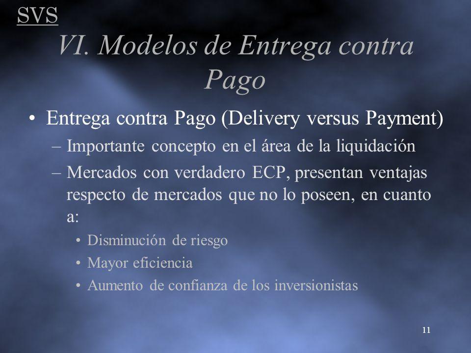 SVS 11 VI. Modelos de Entrega contra Pago Entrega contra Pago (Delivery versus Payment) –Importante concepto en el área de la liquidación –Mercados co