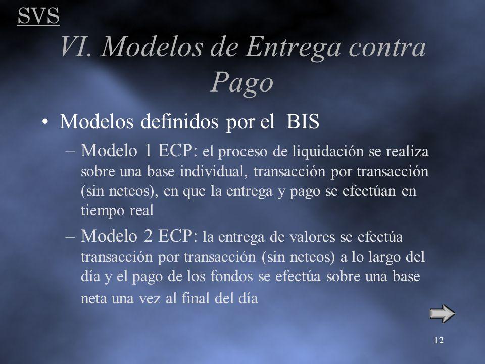 SVS 12 Modelos definidos por el BIS –Modelo 1 ECP: el proceso de liquidación se realiza sobre una base individual, transacción por transacción (sin ne