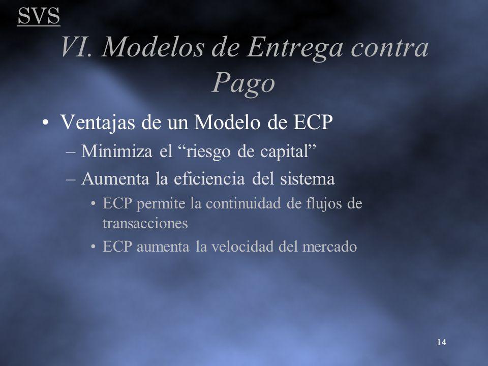 SVS 14 Ventajas de un Modelo de ECP –Minimiza el riesgo de capital –Aumenta la eficiencia del sistema ECP permite la continuidad de flujos de transacc