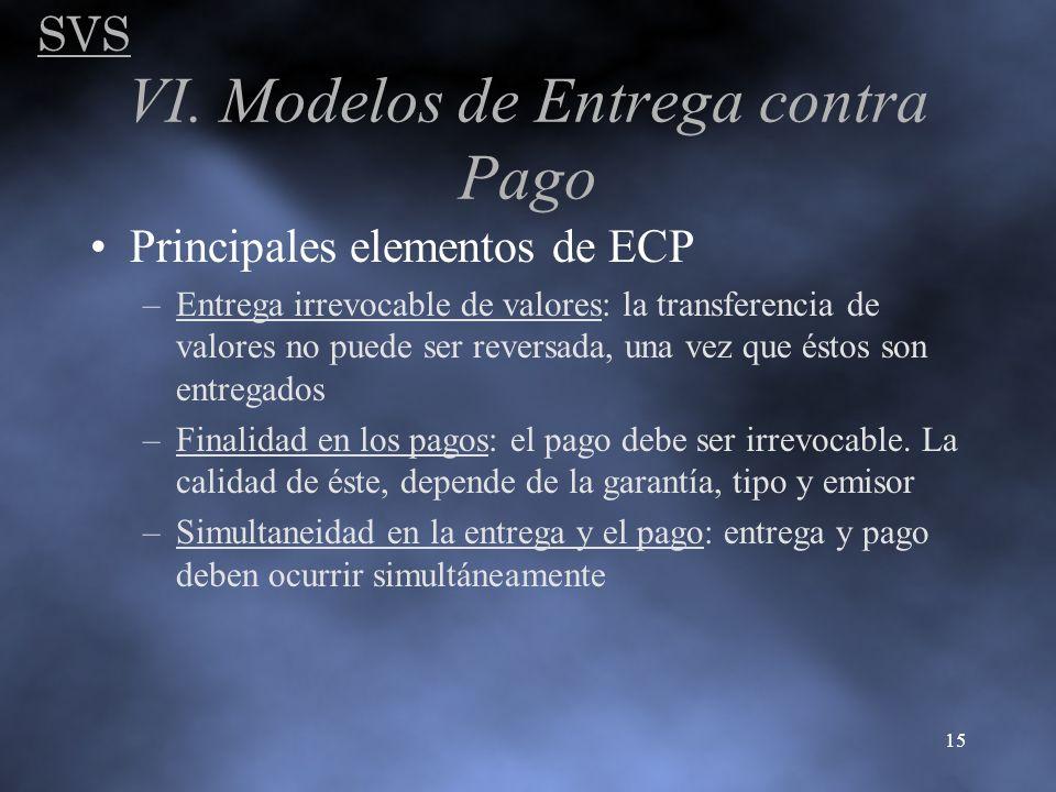 SVS 15 Principales elementos de ECP –Entrega irrevocable de valores: la transferencia de valores no puede ser reversada, una vez que éstos son entrega