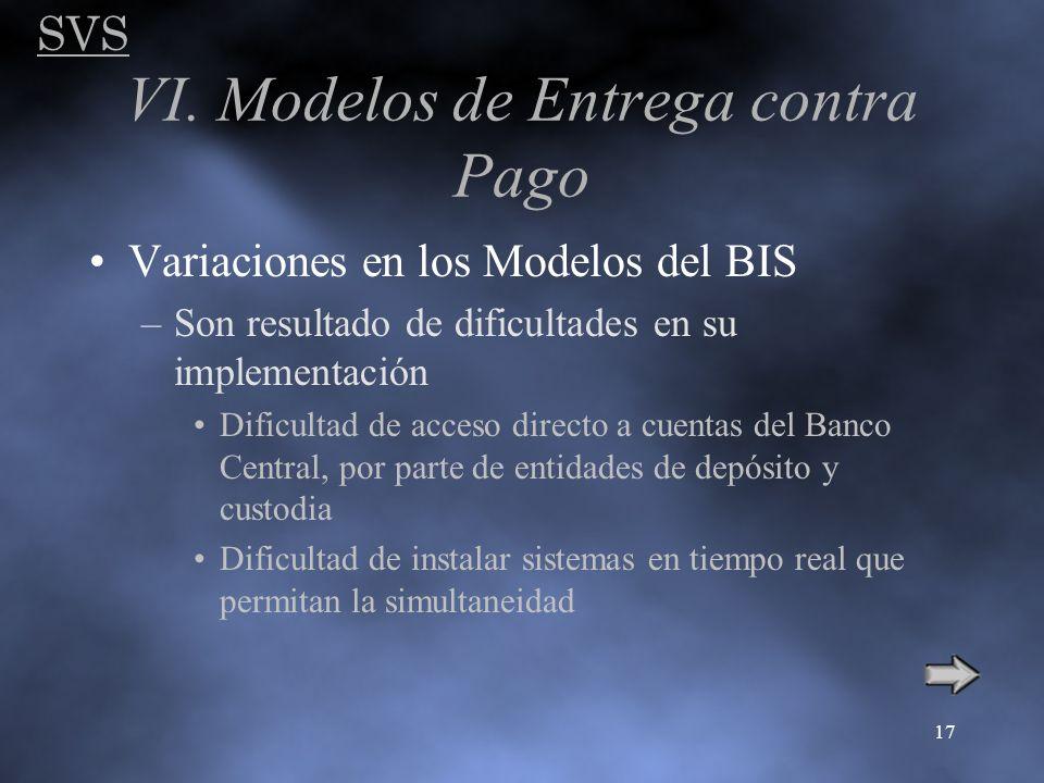 SVS 17 Variaciones en los Modelos del BIS –Son resultado de dificultades en su implementación Dificultad de acceso directo a cuentas del Banco Central