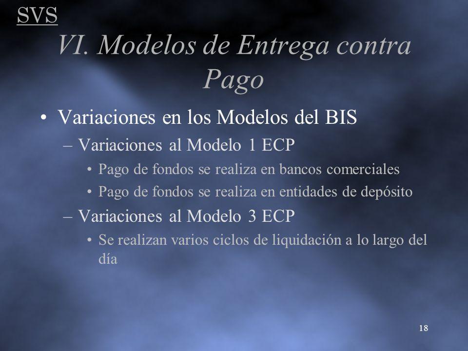 SVS 18 VI. Modelos de Entrega contra Pago Variaciones en los Modelos del BIS –Variaciones al Modelo 1 ECP Pago de fondos se realiza en bancos comercia