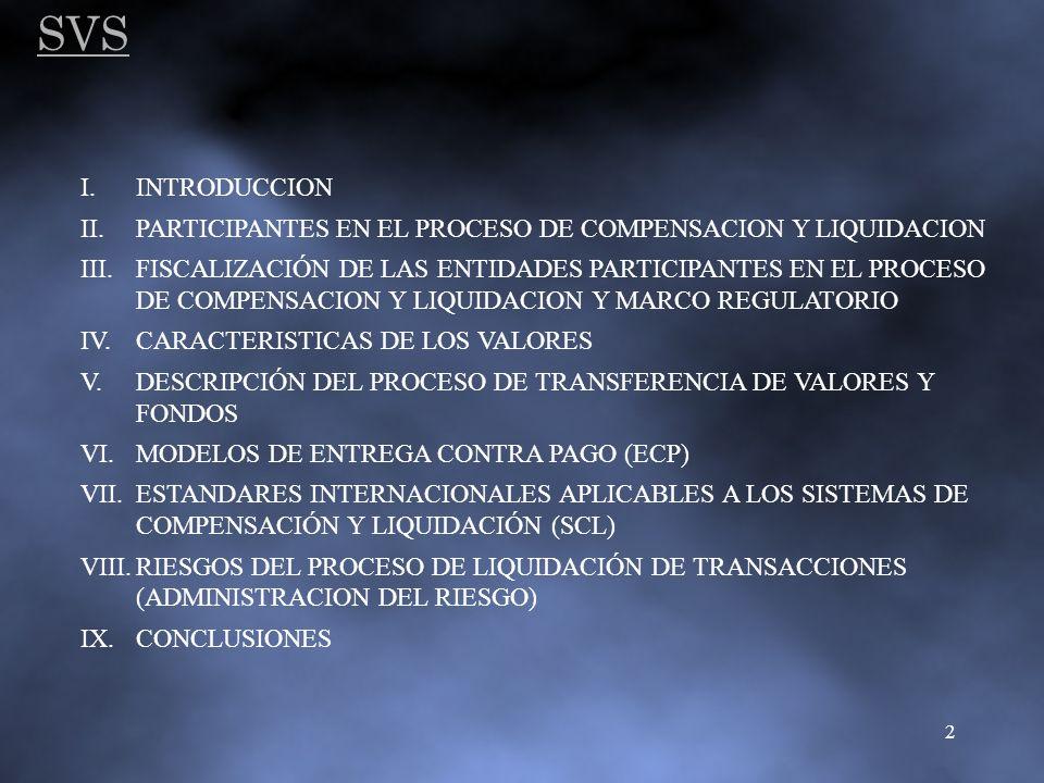 SVS 2 I.INTRODUCCION II.PARTICIPANTES EN EL PROCESO DE COMPENSACION Y LIQUIDACION III.FISCALIZACIÓN DE LAS ENTIDADES PARTICIPANTES EN EL PROCESO DE CO