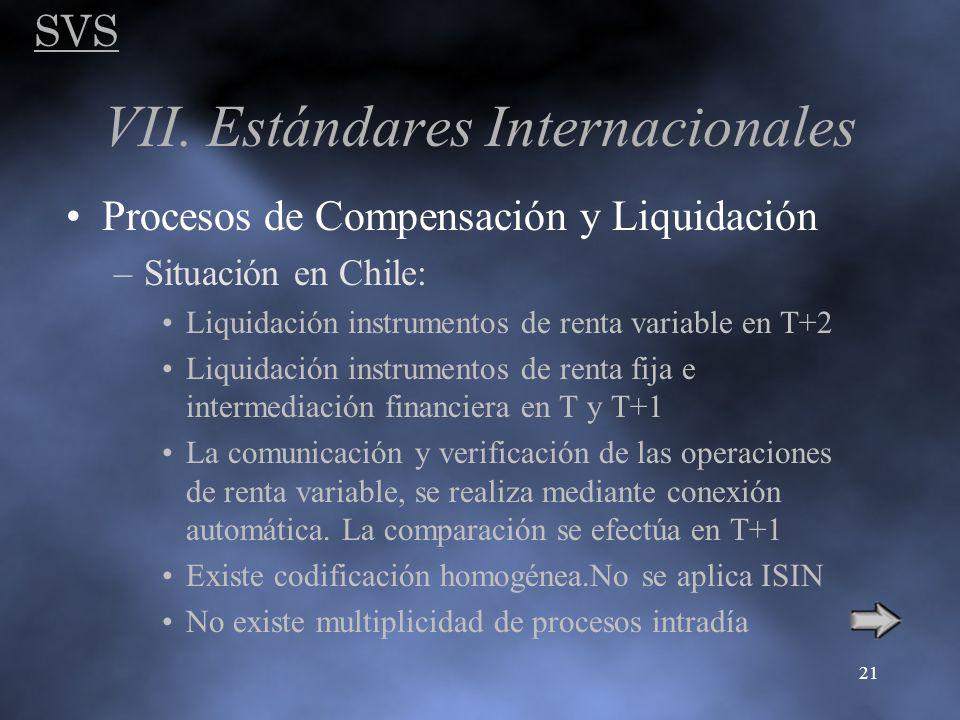 SVS 21 VII. Estándares Internacionales Procesos de Compensación y Liquidación –Situación en Chile: Liquidación instrumentos de renta variable en T+2 L