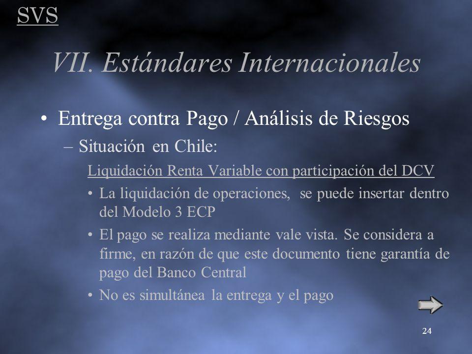 SVS 24 VII. Estándares Internacionales Entrega contra Pago / Análisis de Riesgos –Situación en Chile: Liquidación Renta Variable con participación del