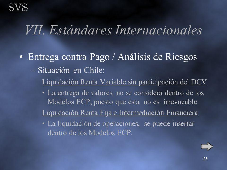 SVS 25 VII. Estándares Internacionales Entrega contra Pago / Análisis de Riesgos –Situación en Chile: Liquidación Renta Variable sin participación del