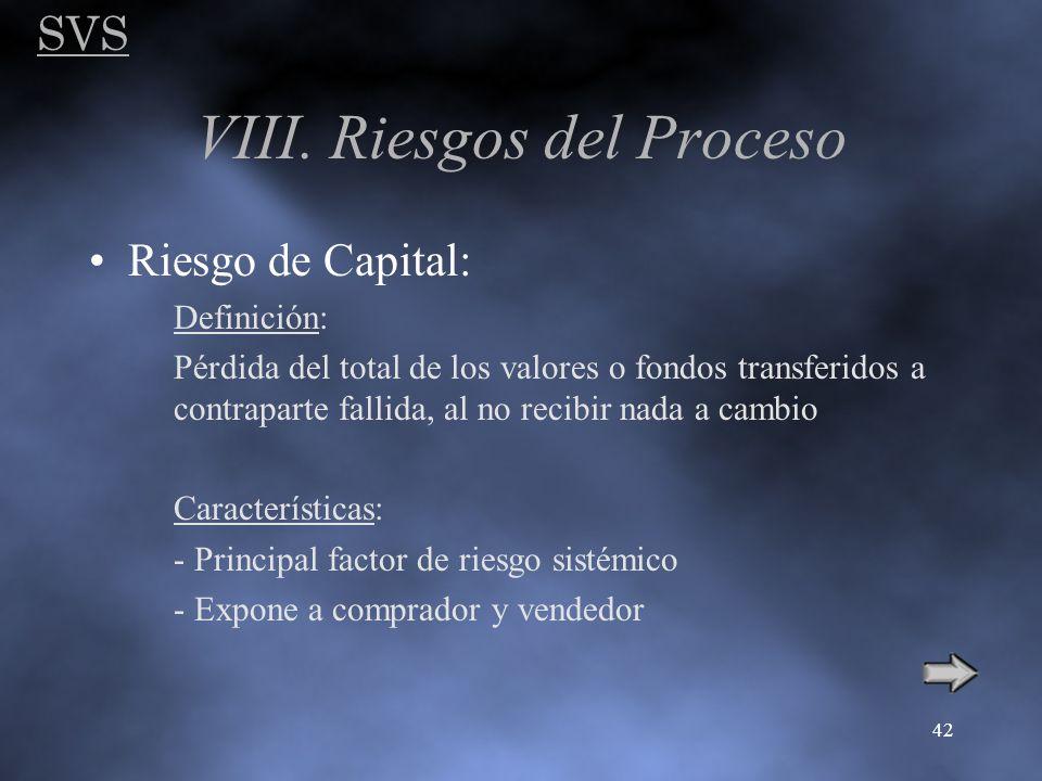 SVS 42 VIII. Riesgos del Proceso Riesgo de Capital: Definición: Pérdida del total de los valores o fondos transferidos a contraparte fallida, al no re