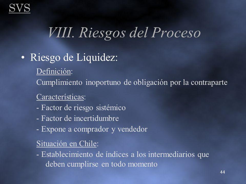 SVS 44 VIII. Riesgos del Proceso Riesgo de Liquidez: Definición: Cumplimiento inoportuno de obligación por la contraparte Características: - Factor de
