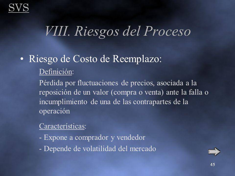 SVS 45 VIII. Riesgos del Proceso Riesgo de Costo de Reemplazo: Definición: Pérdida por fluctuaciones de precios, asociada a la reposición de un valor