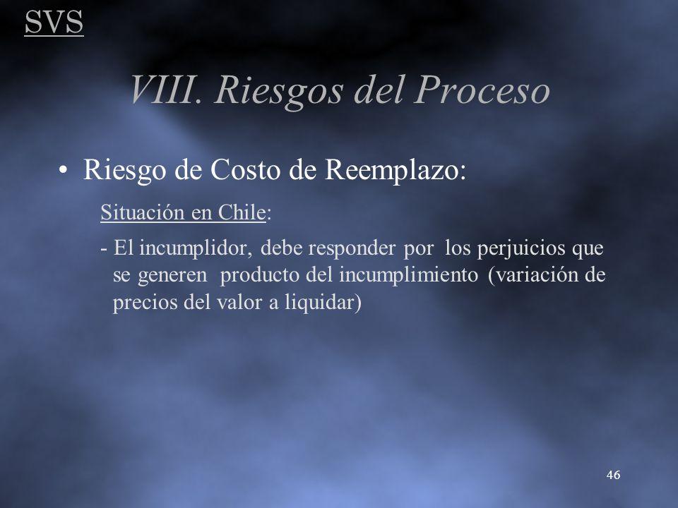 SVS 46 VIII. Riesgos del Proceso Riesgo de Costo de Reemplazo: Situación en Chile: - El incumplidor, debe responder por los perjuicios que se generen