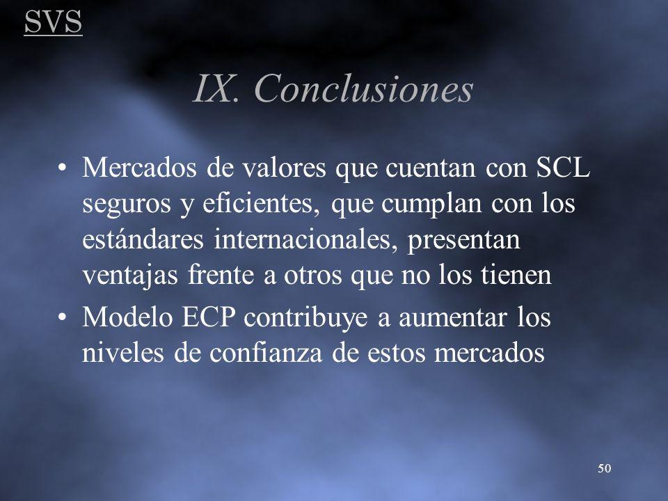 SVS 50 IX. Conclusiones Mercados de valores que cuentan con SCL seguros y eficientes, que cumplan con los estándares internacionales, presentan ventaj