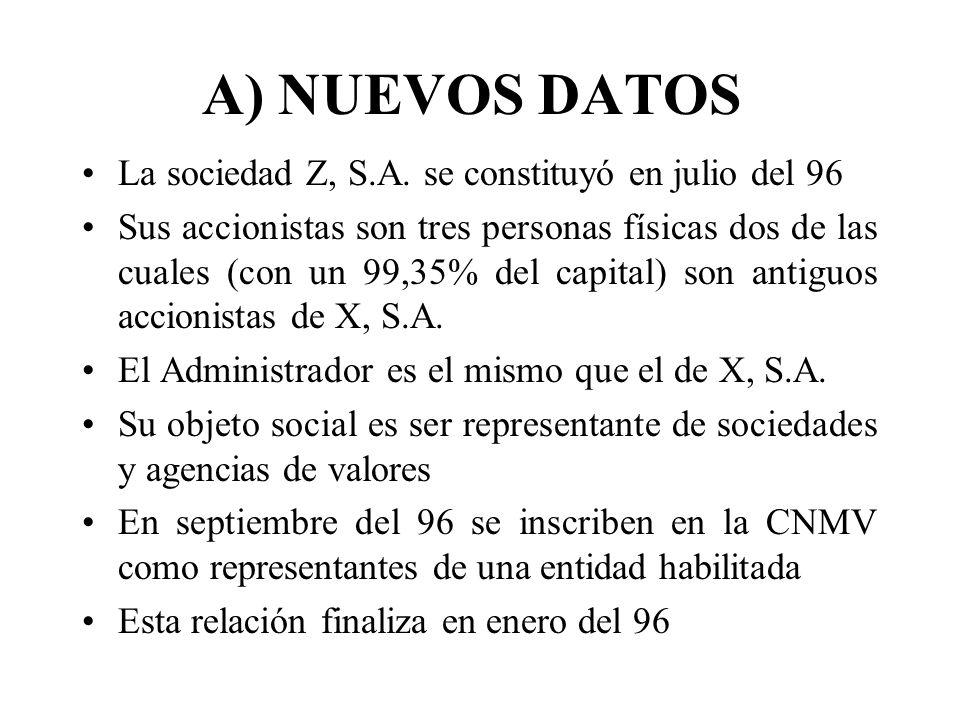 A) NUEVOS DATOS La sociedad Z, S.A. se constituyó en julio del 96 Sus accionistas son tres personas físicas dos de las cuales (con un 99,35% del capit