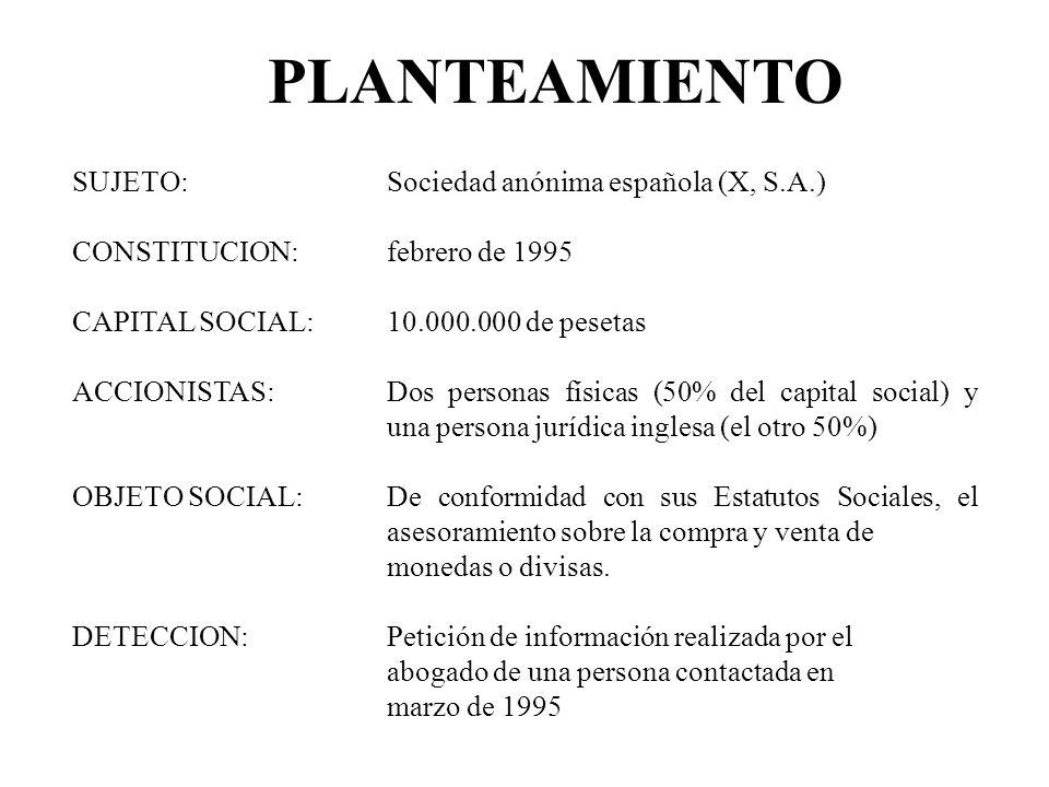 PLANTEAMIENTO SUJETO:Sociedad anónima española (X, S.A.) CONSTITUCION:febrero de 1995 CAPITAL SOCIAL:10.000.000 de pesetas ACCIONISTAS:Dos personas fí