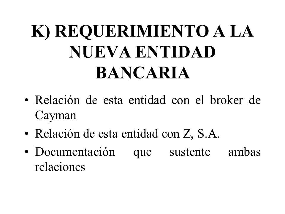 K) REQUERIMIENTO A LA NUEVA ENTIDAD BANCARIA Relación de esta entidad con el broker de Cayman Relación de esta entidad con Z, S.A. Documentación que s