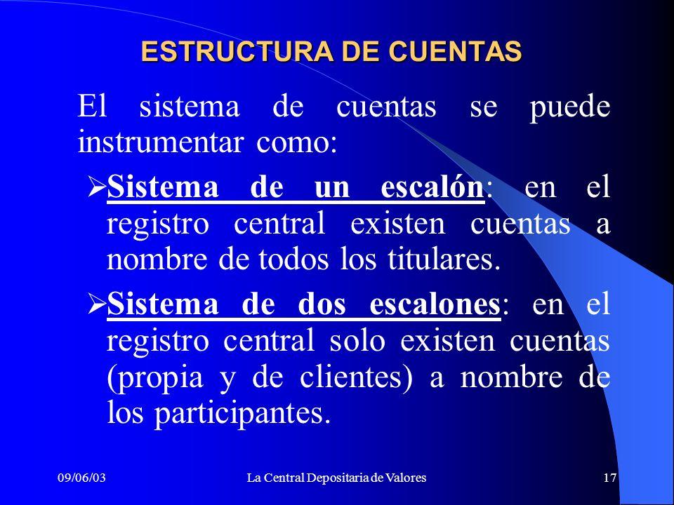 09/06/03La Central Depositaria de Valores17 ESTRUCTURA DE CUENTAS El sistema de cuentas se puede instrumentar como: Sistema de un escalón: en el regis