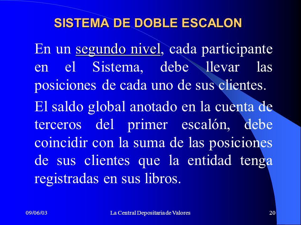 09/06/03La Central Depositaria de Valores20 SISTEMA DE DOBLE ESCALON segundo nivel En un segundo nivel, cada participante en el Sistema, debe llevar l