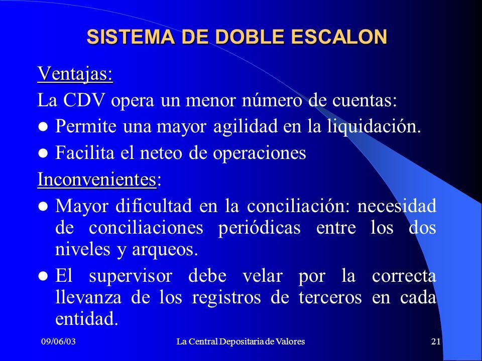 09/06/03La Central Depositaria de Valores21 SISTEMA DE DOBLE ESCALON Ventajas: La CDV opera un menor número de cuentas: Permite una mayor agilidad en