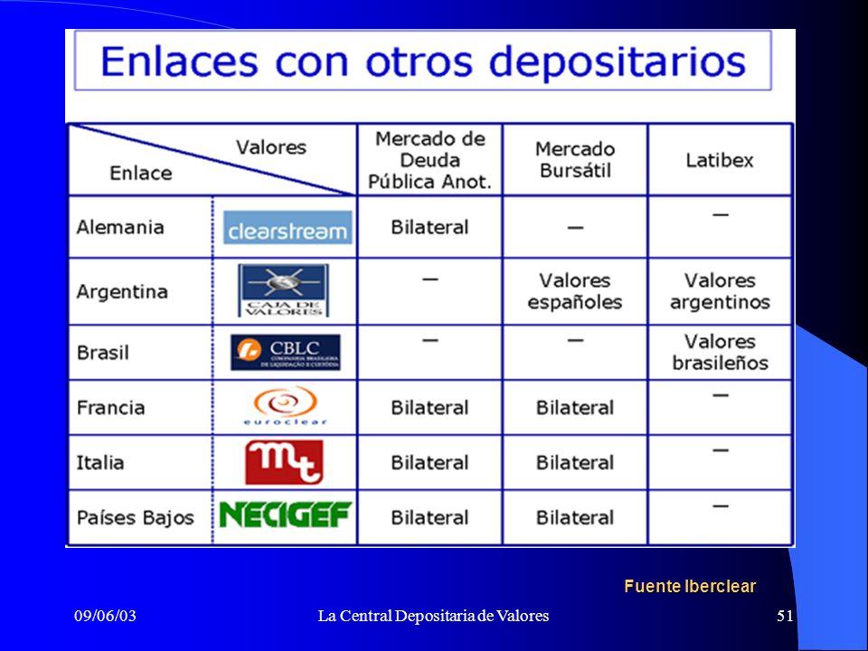09/06/03La Central Depositaria de Valores51 Fuente Iberclear